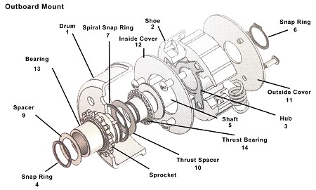 Stinger Clutch Replacement Parts