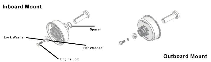 [DIAGRAM_4PO]  Mounting Premier Magnum Go Kart Clutch Inboard or Outboard   Outboard Engine Diagram Clutch      BMI Karts