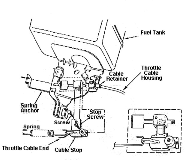 Go Kart Throttle Cable Assembly Instructions