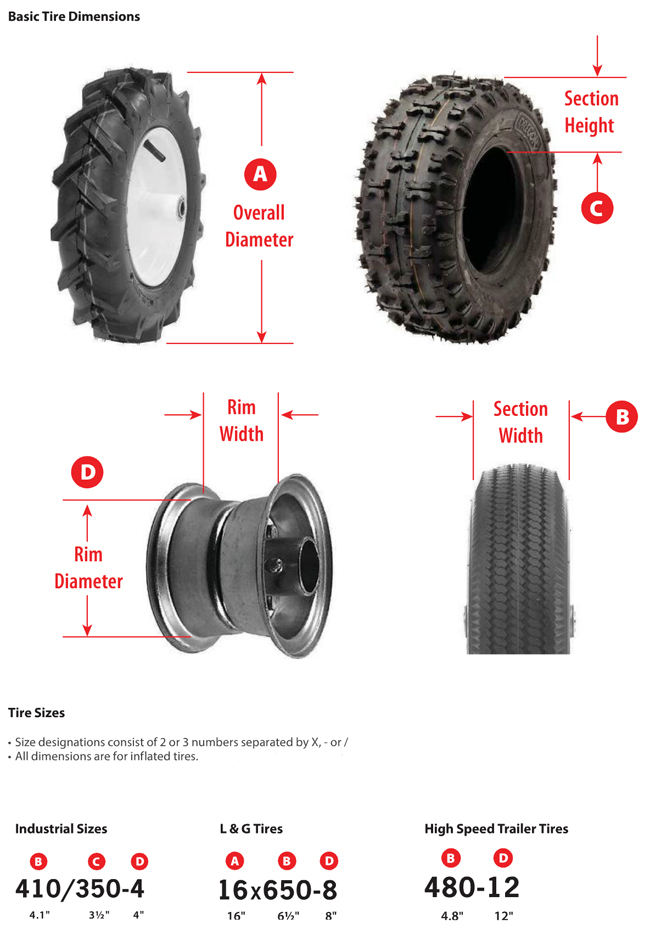 how to measure a go kart tire