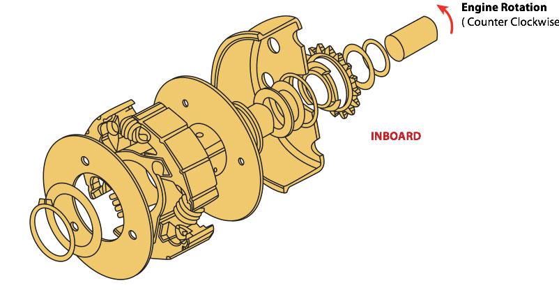Titan World Formula Clutch Replacement Parts | TDAPTP1314