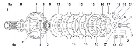 Bully Clutch Parts (3 Disc, 6 Spring)